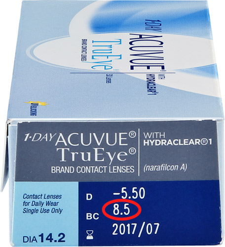 Важность радиуса кривизны при подборе контактных линз